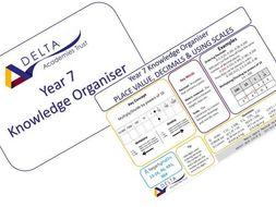 Y7 Knowledge Organiser