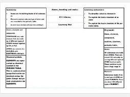 New AQA Science GCSE Chemistry Learning Mats – Atomic structure