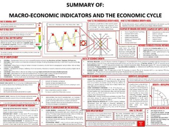 A-Level - Economics - Macro-Indicators & Economic Cycle