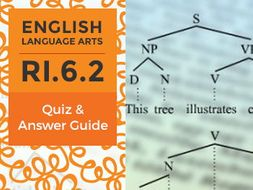 RI.6.2– Quiz B and Answer Guide