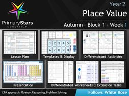 YEAR 2 - Place value - White Rose - WEEK 1 - Block 1 - Autumn - Differentiated Planning & Resources