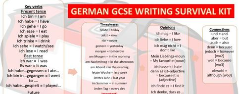 German GCSE Survival Kit - Pupil Resource