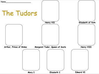 Tudor Kings and Queens Family Tree