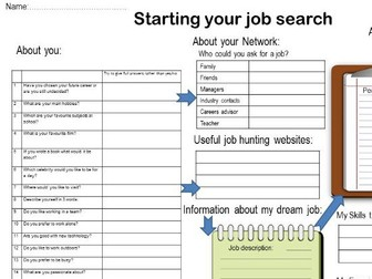 Employability planning - Career planning