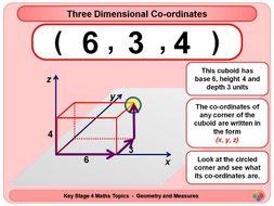 3D Coordinates KS4