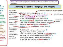 GCSE WJEC/Eduqas English Literature. Poetry- The Soldier- Rupert Brooke Analysis lesson