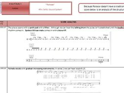 "GCSE 9-1 Music Edexcel ""Release"" Afro Celt sound system partial SCORE ANALYSIS"