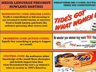 EDUQAS AS MEDIA, YEAR 12- ADVERTISING & MARKETING, TIDE: INTRO TO KEY CONCEPTS & MEDIA LANG (SEC A)