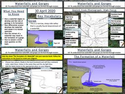 Rivers: Waterfalls and Gorges