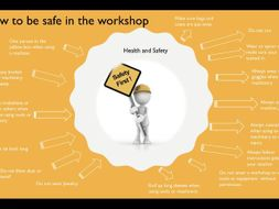 Workshop health and safety