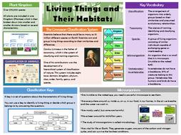 Living-things-and-their-Habitats-knowledge-organiser.pdf