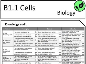"""KS3 Biology Topic sheets - Based on """"Activate"""""""