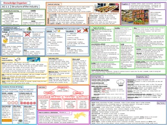 Level 1/2 Hospitality & Catering - LO1 AC1.1 Structure of the Industry Knowledge Organiser