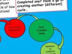 Social Class & Achievement 1/8 - Introduction & Material Deprivation