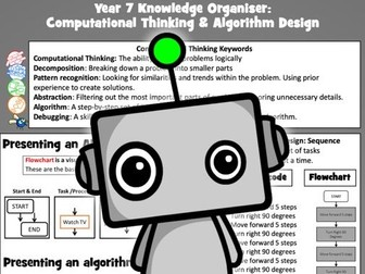 Year 7 Computational Thinking & Algorithm Design Knowledge Organiser and Revision Sheet