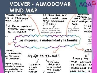 Volver 'LA SOLIDARIDAD FEMENINA Y LA FAMILIA' Mind Map for A Level Spanish