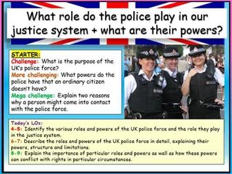 Police - Roles + Powers Edexcel Citizenship