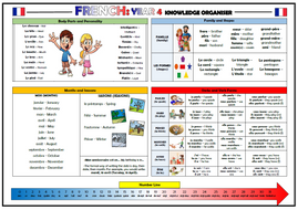 French---Year-4---Knowledge-Organiser.docx