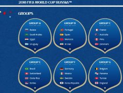 World Cup Russia 2018!! SUPER BUNDLE with all subjects covered!!