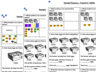 White Rose Maths - Year 4 - Place Value - Count in 1000s (Varied Fluency)