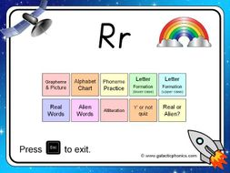 The letter 'r' PowerPoint (Phase 2)
