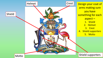 Coat-of-Arms-project.pptx