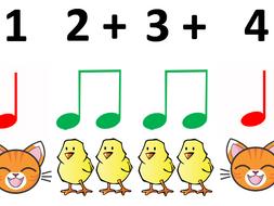 Animal Music Notation Rhythm Cards EYFS KS1 Quavers Semibreves Pack