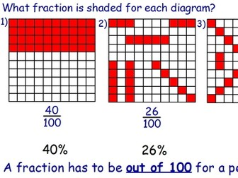 Fractions to Percentages Lesson Observation