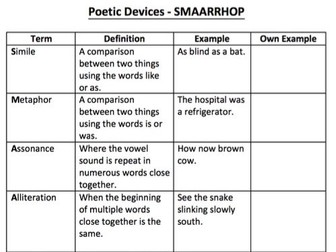 Poetic devices worksheet 5 | answers.