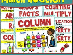 Multiplication Concept Posters