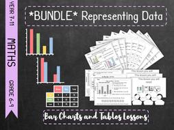*Bundle* Representing Data - Bar Charts and Tables *Bundle*