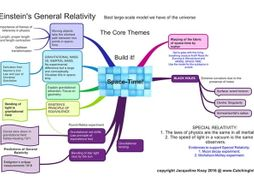 IB Physics Option A: Relativity (Powerpoint Lesson Prompts, Handouts and Reading Material)