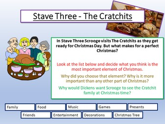 A Christmas Carol Stave 3