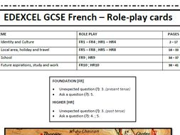 EDEXCEL GCSE French Speaking - Full Role Play pack with teacher cards & sample answers