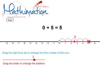 Addition & Subtraction Number Lines Visualisation