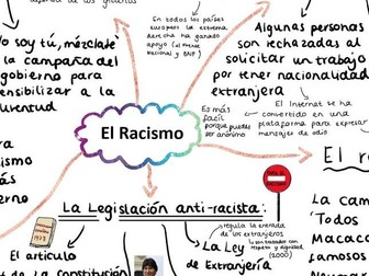 AQA El Racismo Mind Map for A LEVEL SPANISH
