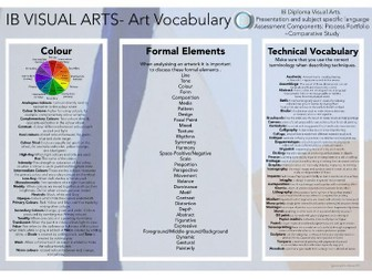 IB Visual Arts Vocabulary A3 Poster