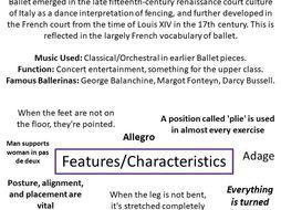 Ballet Dance Resource Card