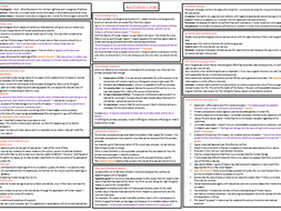 Religious Ethics Summaries (OCR A Level)