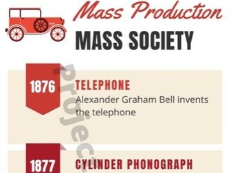 Mass Production/Mass Society Infographic