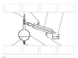 Distillation Apparatus: Create a Labelled Diagram by