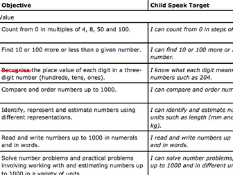 Year 3 Maths Child Speak Numeracy Targets NC 2014