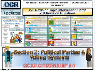 Political Parties and Voting systems - Citizenship