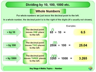Multiplying and Dividing by 10, 100, 1000 etc KS4