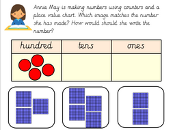 Year 3 Hundreds Place Value Charts And Parioning Tens Ones By Missjg133 Teaching Resources Tes