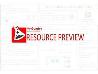 AQA C1.1 Fundamentals Revision Sheet