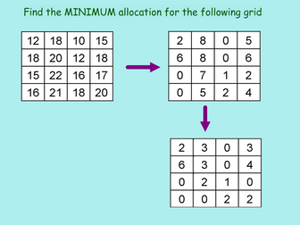 Hungarian Algorithm for allocation