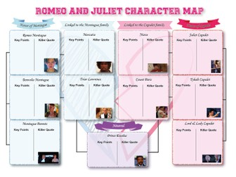 romeo and juliet character map by captionteseducation teaching resources tes
