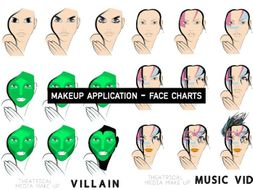 KS 4 & 5 | Makeup Step by step face charts SELF application HOME LEARNING | Theatre Performing Arts