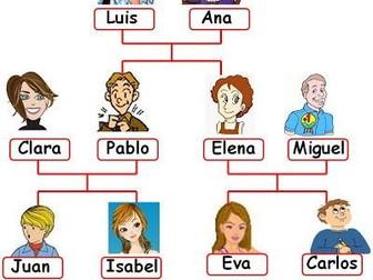 Las relaciones en familia - Family and relationships - UPDATED 01/11-18